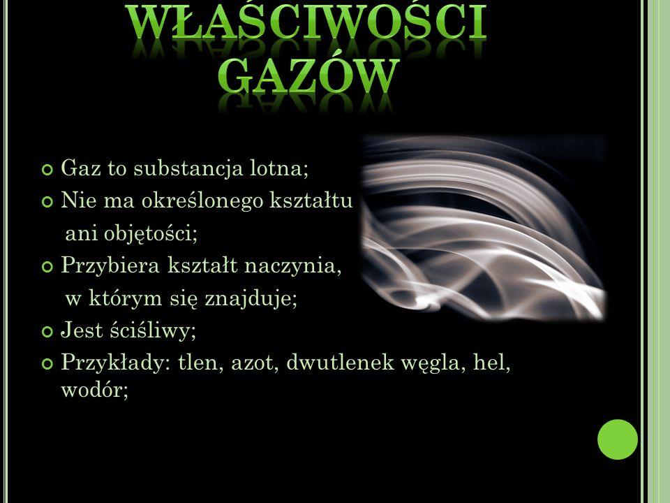 Gaz to substancja lotna; Nie ma określonego kształtu ani objętości; Przybiera kształt naczynia, w którym się znajduje; Jest ściśliwy; Przykłady: tlen, azot, dwutlenek węgla, hel, wodór;