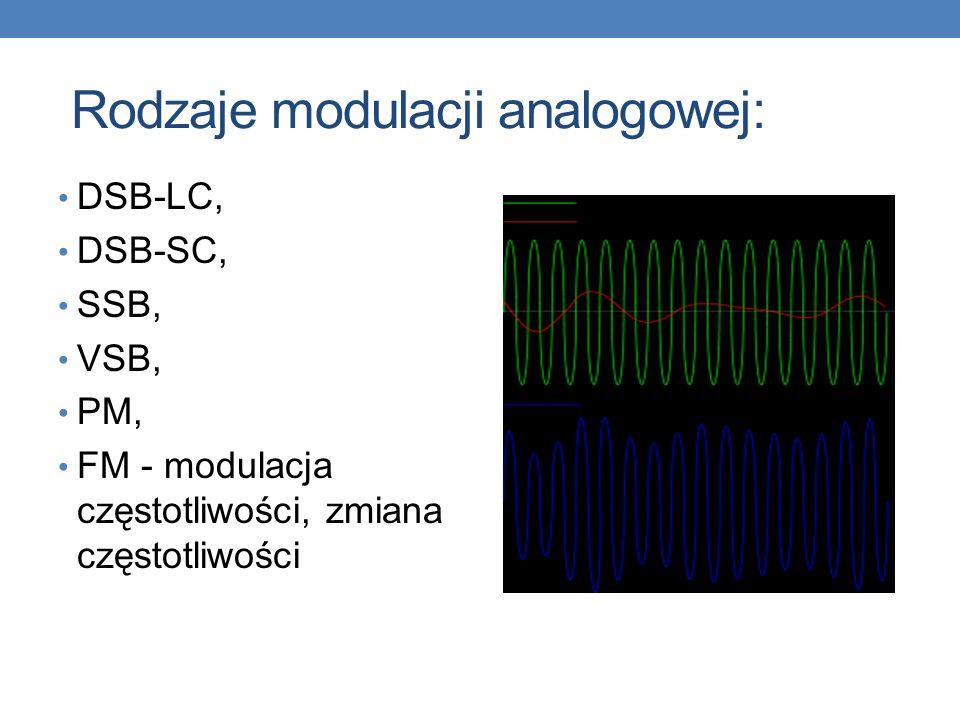 Modulacja samorzutna lub celowa zmiana parametrów sygnału.