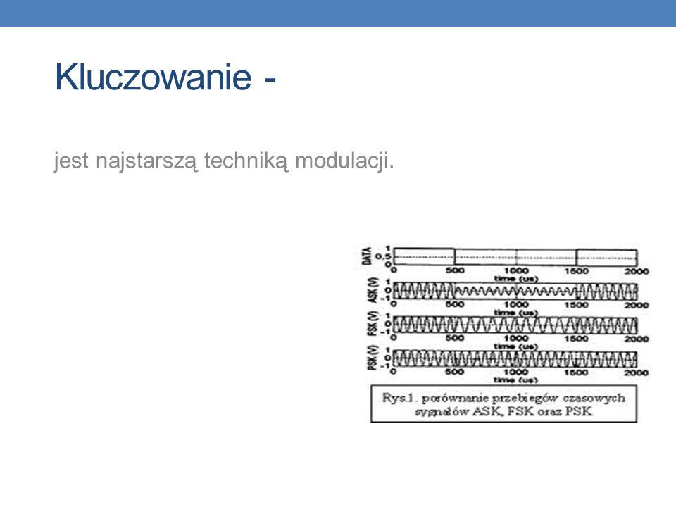 Rodzaje modulacji impulsowej: PCM - kodowa (ang. pulse-code modulation), DPCM, PWM, PAM, PPM, PDM.