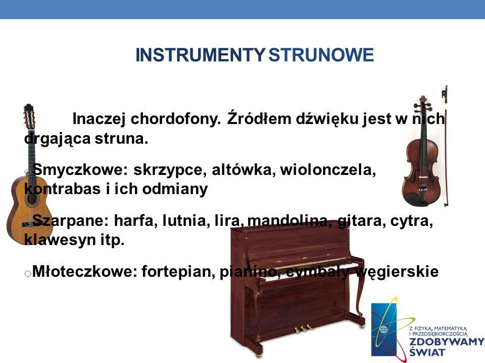 Podział konwencjonalnych instrumentów muzycznych ze względu na sposób wywoływania dźwięków.