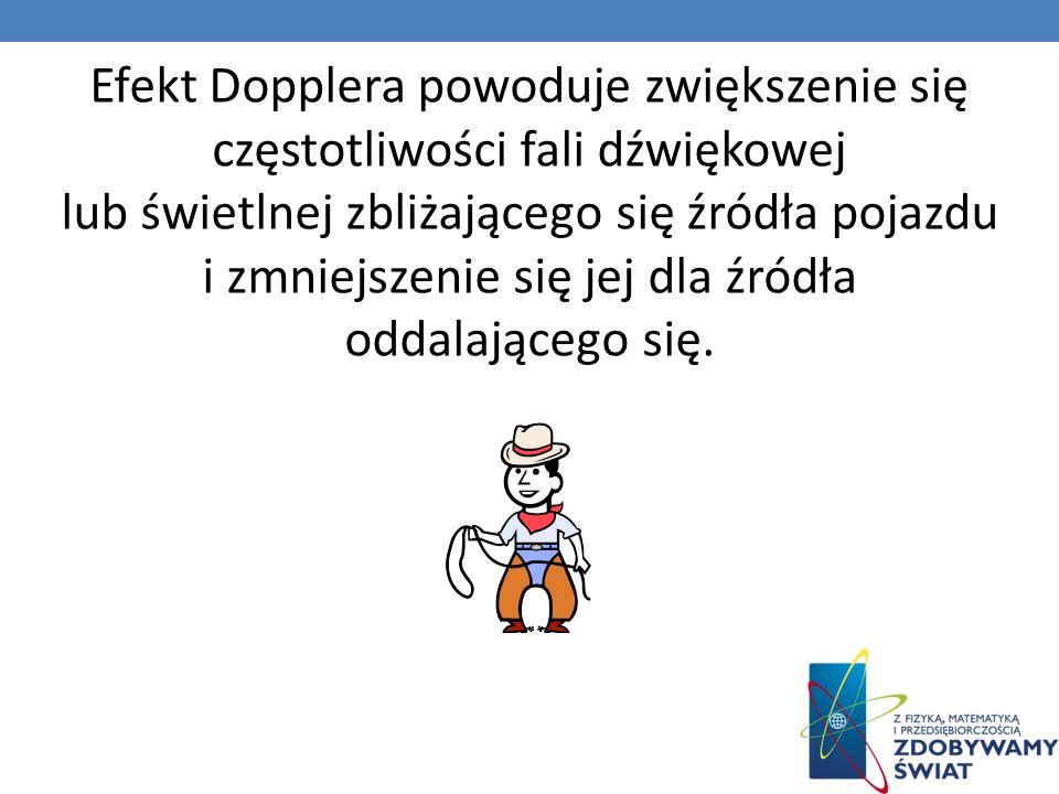 Co to jest zjawisko Dopplera?