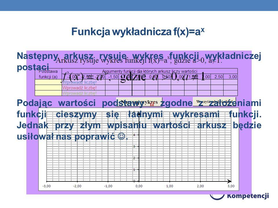 Funkcja wykładnicza f(x)=a x Następny arkusz rysuje wykres funkcji wykładniczej postaci Podając wartości podstawy a zgodne z założeniami funkcji cieszymy się ładnymi wykresami funkcji.