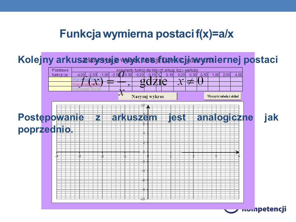 Funkcja wymierna postaci f(x)=a/x Kolejny arkusz rysuje wykres funkcji wymiernej postaci Postępowanie z arkuszem jest analogiczne jak poprzednio.