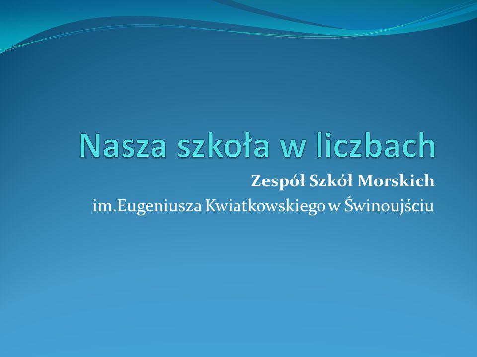 Zespół Szkół Morskich im.Eugeniusza Kwiatkowskiego w Świnoujściu