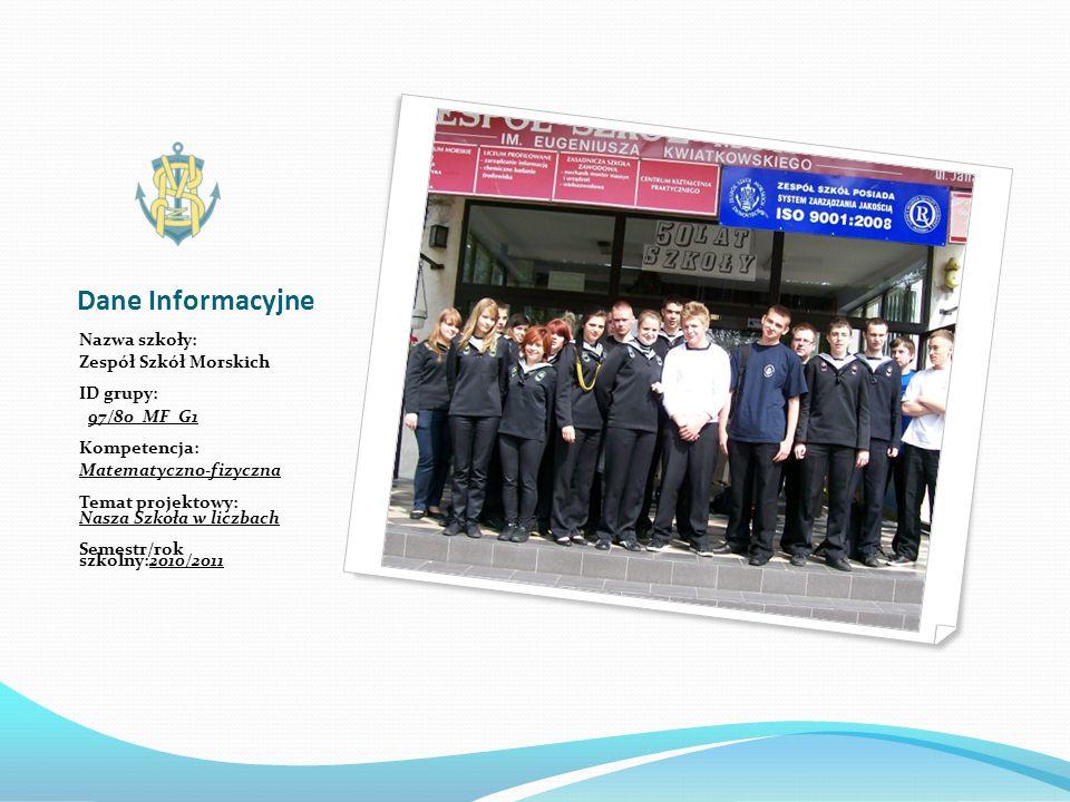 Dane Informacyjne Nazwa szkoły: Zespół Szkół Morskich ID grupy: 97/80_MF_G1 Kompetencja: Matematyczno-fizyczna Temat projektowy: Nasza Szkoła w liczba