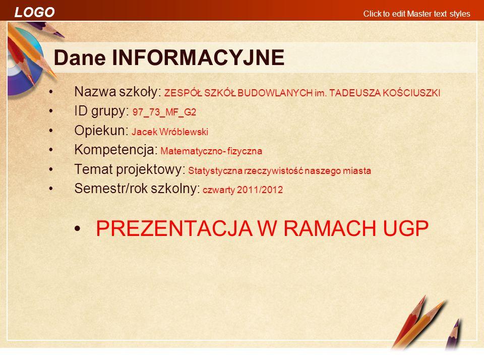 Click to edit Master text styles LOGO Dane INFORMACYJNE Nazwa szkoły: ZESPÓŁ SZKÓŁ BUDOWLANYCH im.