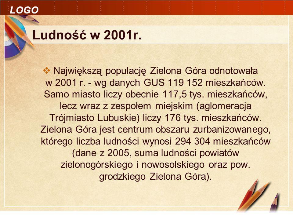 Click to edit Master text styles LOGO Ludność w 2001r. Największą populację Zielona Góra odnotowała w 2001 r. - wg danych GUS 119 152 mieszkańców. Sam
