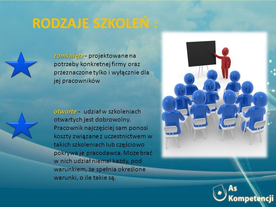 otwarte otwarte - udział w szkoleniach otwartych jest dobrowolny. Pracownik najczęściej sam ponosi koszty związane z uczestnictwem w takich szkoleniac