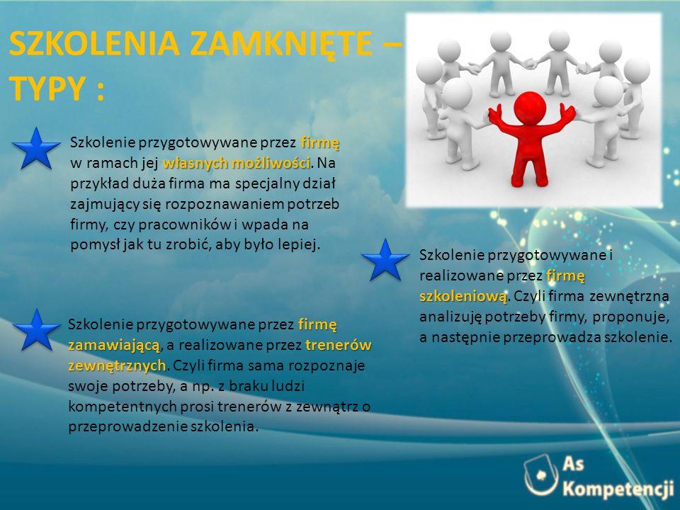 firmę zamawiającątrenerów zewnętrznych Szkolenie przygotowywane przez firmę zamawiającą, a realizowane przez trenerów zewnętrznych.