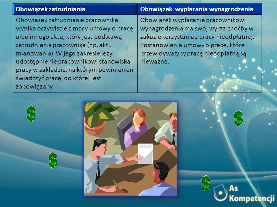 Obowiązek zatrudnianiaObowiązek wypłacania wynagrodzenia Obowiązek zatrudniania pracownika wynika oczywiście z mocy umowy o pracę albo innego aktu, kt
