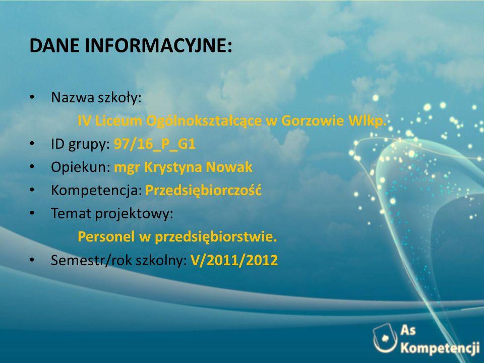 DANE INFORMACYJNE: Nazwa szkoły: IV Liceum Ogólnokształcące w Gorzowie Wlkp.