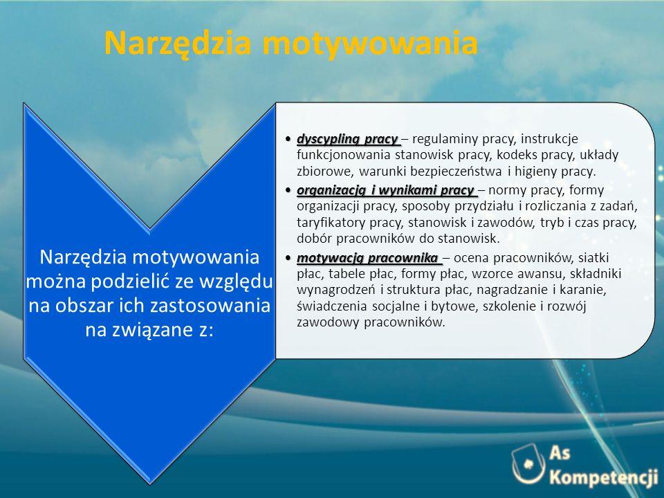 Narzędzia motywowania można podzielić ze względu na obszar ich zastosowania na związane z: dyscypliną pracydyscypliną pracy – regulaminy pracy, instru