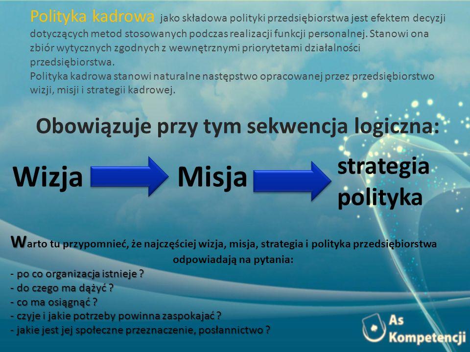 Polityka kadrowa jako składowa polityki przedsiębiorstwa jest efektem decyzji dotyczących metod stosowanych podczas realizacji funkcji personalnej.