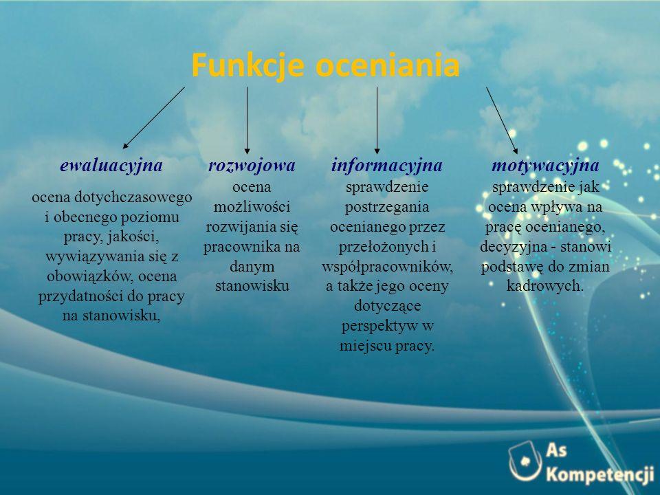 Funkcje oceniania ewaluacyjna ocena dotychczasowego i obecnego poziomu pracy, jakości, wywiązywania się z obowiązków, ocena przydatności do pracy na s