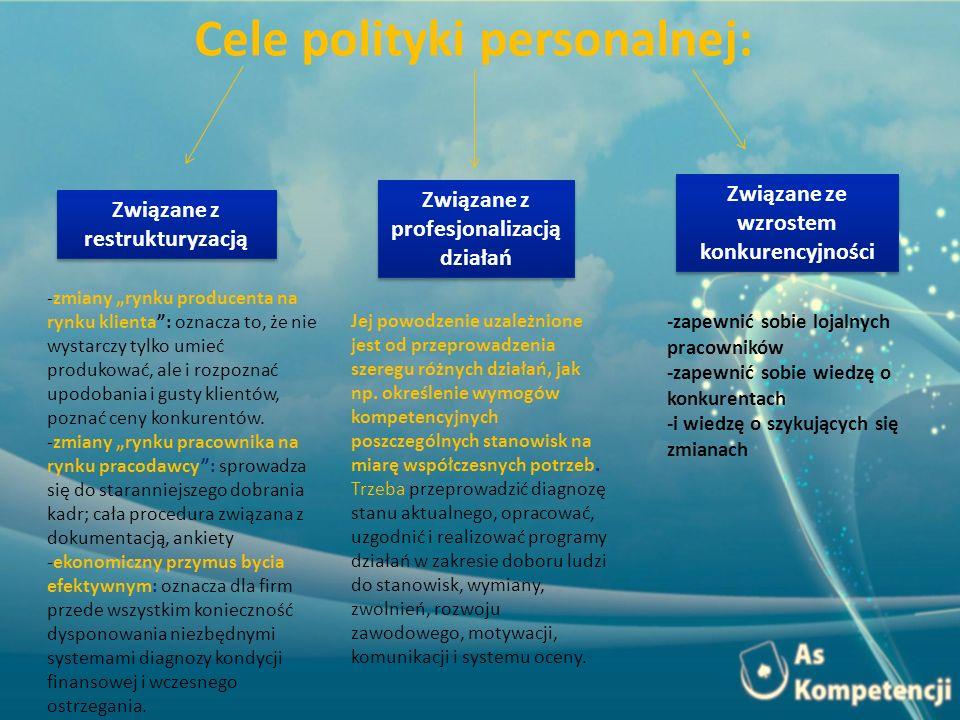 Cele polityki personalnej: Związane z restrukturyzacją Związane z profesjonalizacją działań Związane ze wzrostem konkurencyjności - zmiany rynku producenta na rynku klienta: oznacza to, że nie wystarczy tylko umieć produkować, ale i rozpoznać upodobania i gusty klientów, poznać ceny konkurentów.