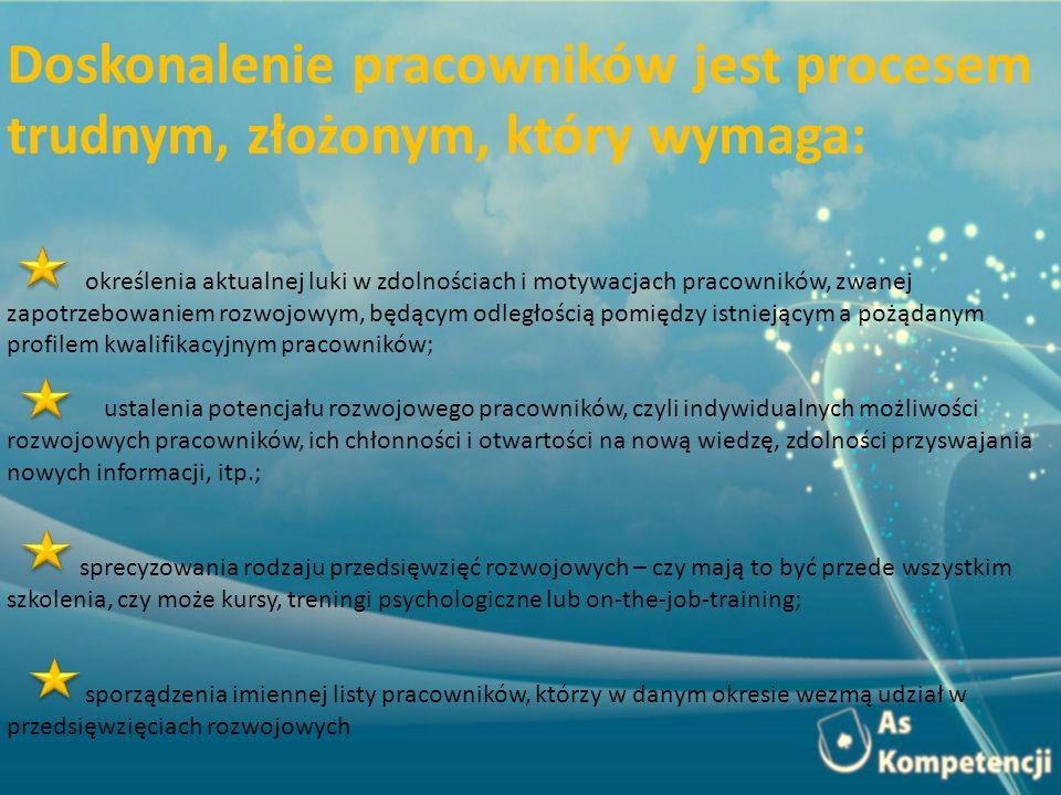 Doskonalenie pracowników jest procesem trudnym, złożonym, który wymaga: określenia aktualnej luki w zdolnościach i motywacjach pracowników, zwanej zap