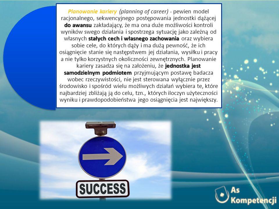 do awansu stałych cech i własnego zachowania jednostka jest samodzielnym podmiotem Planowanie kariery (planning of career) - pewien model racjonalnego, sekwencyjnego postępowania jednostki dążącej do awansu zakładający, że ma ona duże możliwości kontroli wyników swego działania i spostrzega sytuację jako zależną od własnych stałych cech i własnego zachowania oraz wybiera sobie cele, do których dąży i ma dużą pewność, że ich osiągnięcie stanie się następstwem jej działania, wysiłku i pracy a nie tylko korzystnych okoliczności zewnętrznych.
