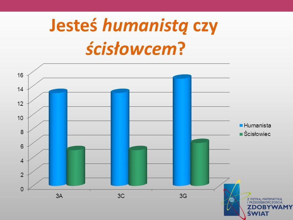 Jesteś humanistą czy ścisłowcem?