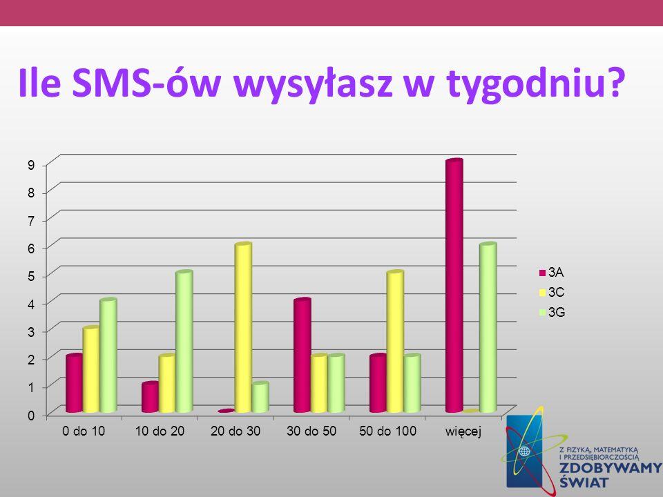 Ile SMS-ów wysyłasz w tygodniu?