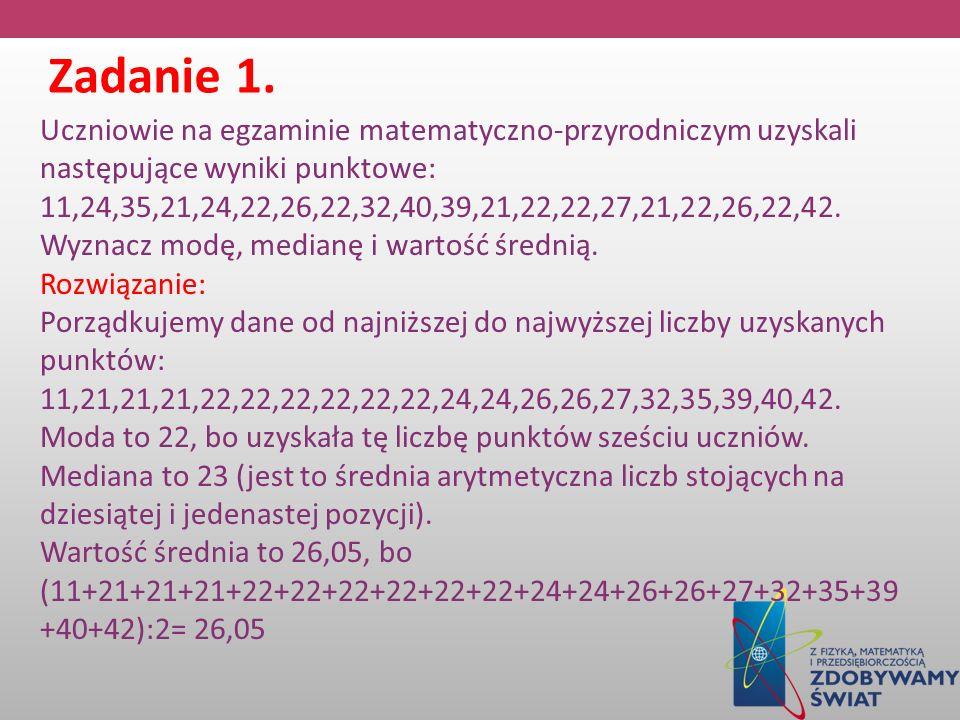 Uczniowie na egzaminie matematyczno-przyrodniczym uzyskali następujące wyniki punktowe: 11,24,35,21,24,22,26,22,32,40,39,21,22,22,27,21,22,26,22,42. W