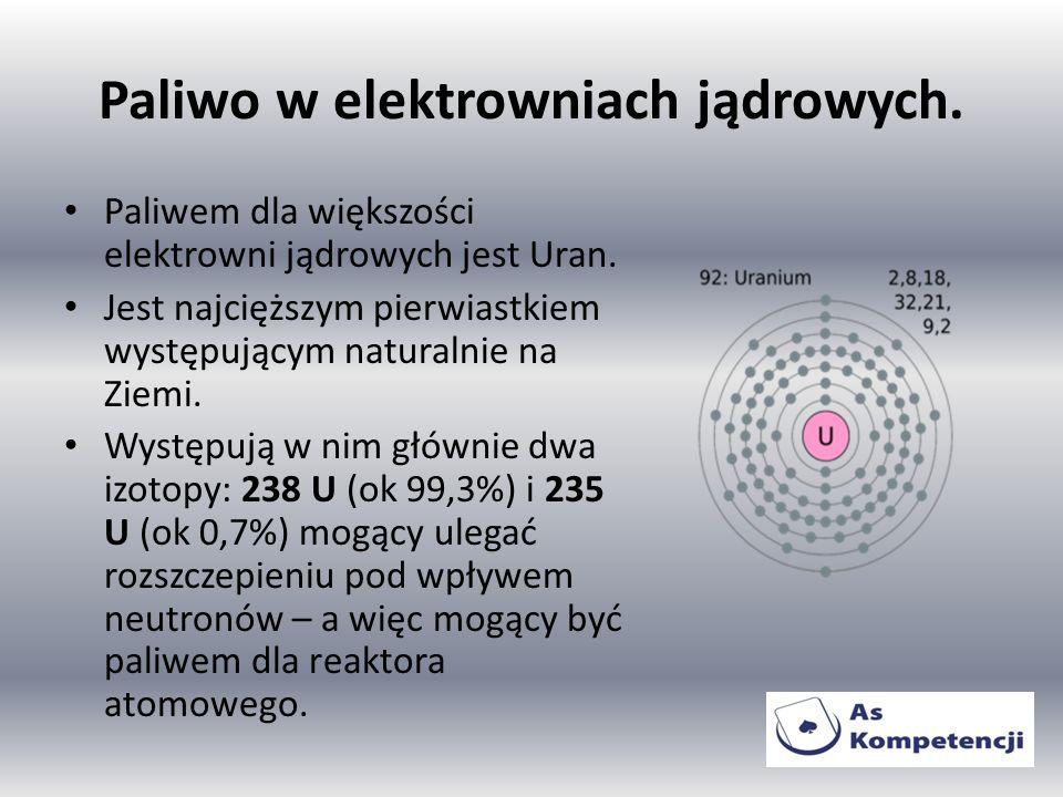 Paliwo w elektrowniach jądrowych. Paliwem dla większości elektrowni jądrowych jest Uran. Jest najcięższym pierwiastkiem występującym naturalnie na Zie