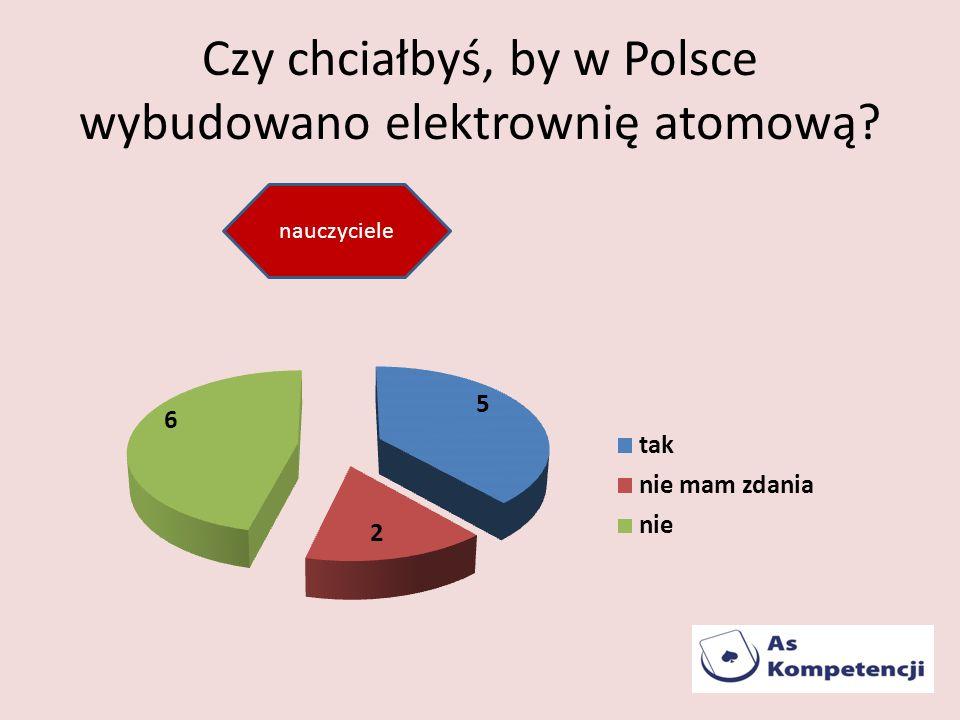 Czy chciałbyś, by w Polsce wybudowano elektrownię atomową? nauczyciele