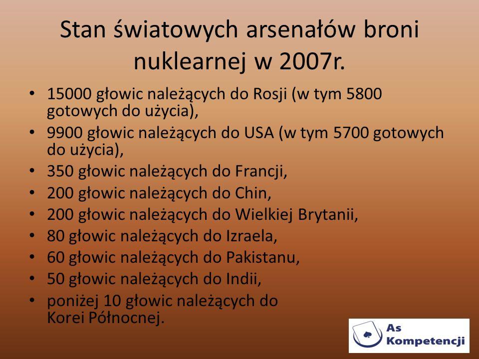 Stan światowych arsenałów broni nuklearnej w 2007r. 15000 głowic należących do Rosji (w tym 5800 gotowych do użycia), 9900 głowic należących do USA (w