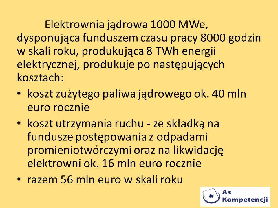 Elektrownia jądrowa 1000 MWe, dysponująca funduszem czasu pracy 8000 godzin w skali roku, produkująca 8 TWh energii elektrycznej, produkuje po następu