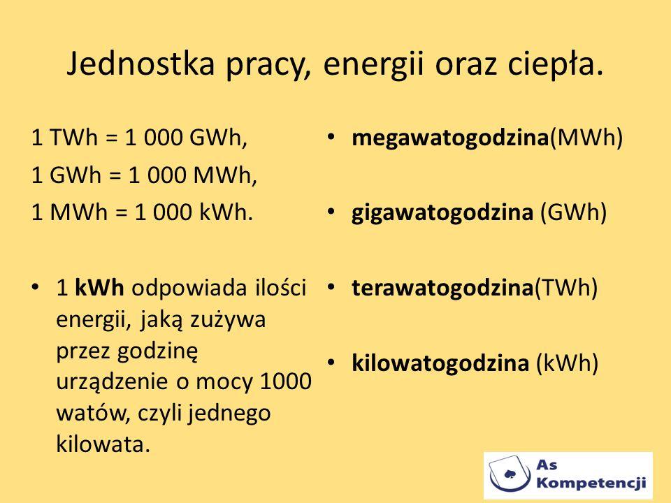 Jednostka pracy, energii oraz ciepła. 1 TWh = 1 000 GWh, 1 GWh = 1 000 MWh, 1 MWh = 1 000 kWh. 1 kWh odpowiada ilości energii, jaką zużywa przez godzi