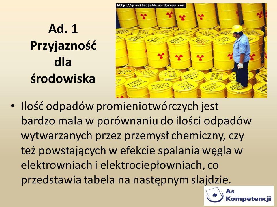 Ilość odpadów promieniotwórczych jest bardzo mała w porównaniu do ilości odpadów wytwarzanych przez przemysł chemiczny, czy też powstających w efekcie