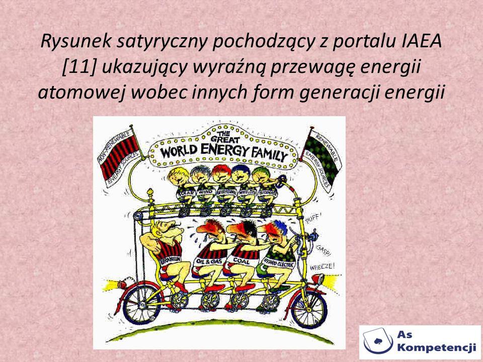 Rysunek satyryczny pochodzący z portalu IAEA [11] ukazujący wyraźną przewagę energii atomowej wobec innych form generacji energii