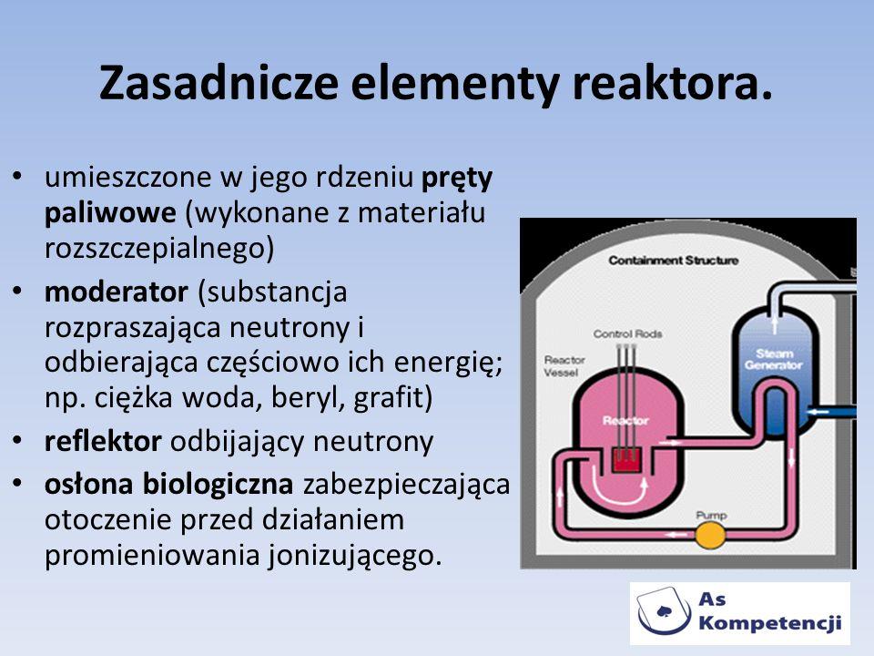 Zasadnicze elementy reaktora. umieszczone w jego rdzeniu pręty paliwowe (wykonane z materiału rozszczepialnego) moderator (substancja rozpraszająca ne