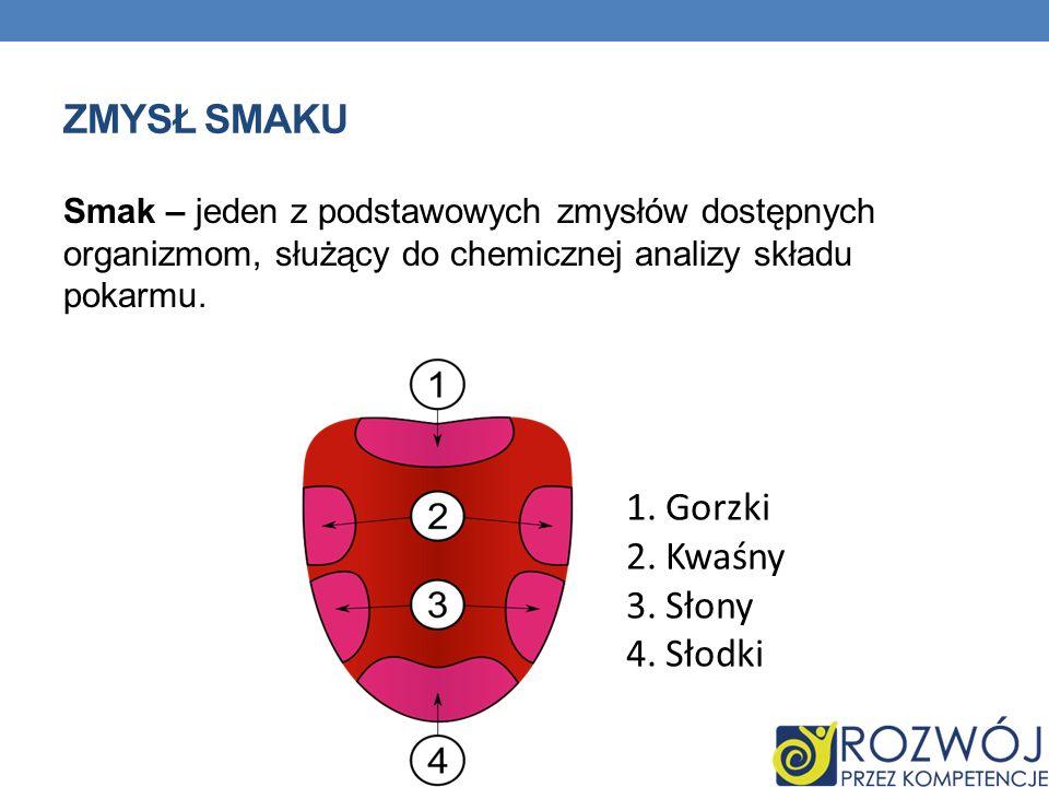 ZMYSŁ SMAKU Smak – jeden z podstawowych zmysłów dostępnych organizmom, służący do chemicznej analizy składu pokarmu. 1.Gorzki 2.Kwaśny 3.Słony 4.Słodk