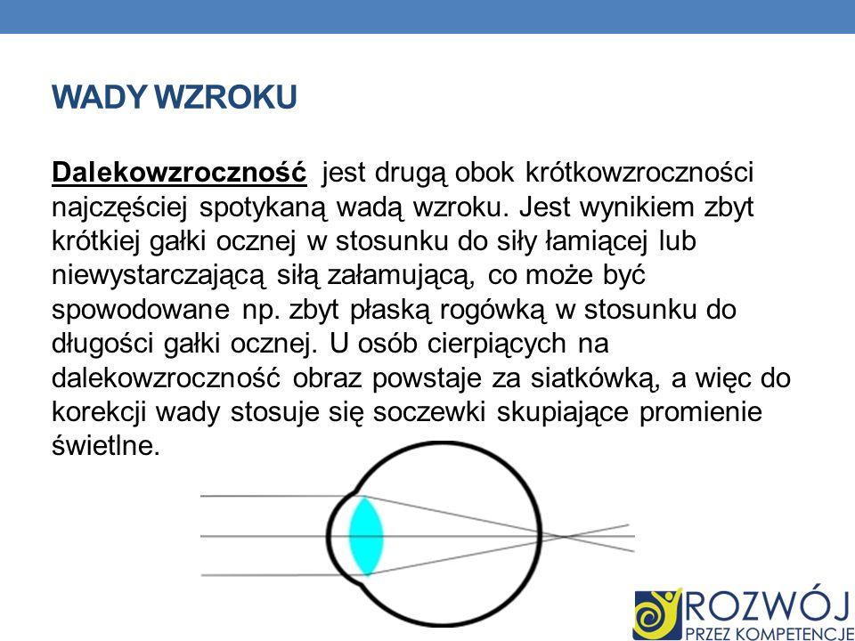WADY WZROKU Dalekowzroczność jest drugą obok krótkowzroczności najczęściej spotykaną wadą wzroku. Jest wynikiem zbyt krótkiej gałki ocznej w stosunku