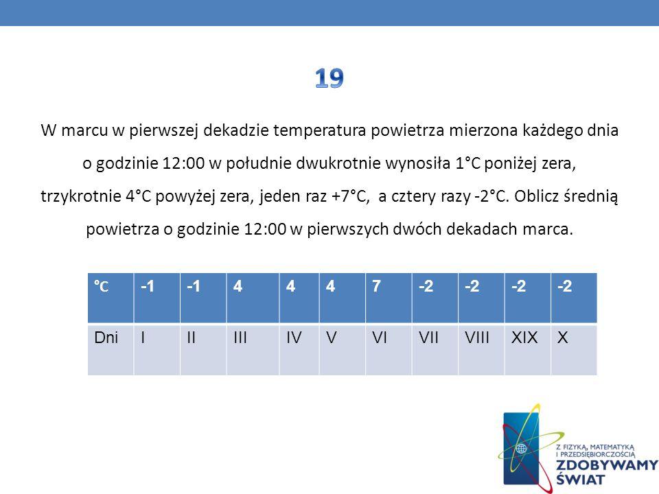 °C 4447-2 DniIIIIIIIVVVIVIIVIIIXIXX