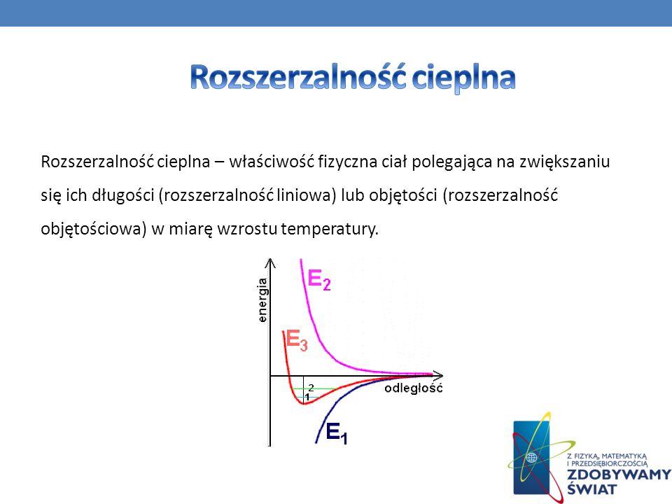 Rozszerzalność cieplna – właściwość fizyczna ciał polegająca na zwiększaniu się ich długości (rozszerzalność liniowa) lub objętości (rozszerzalność ob