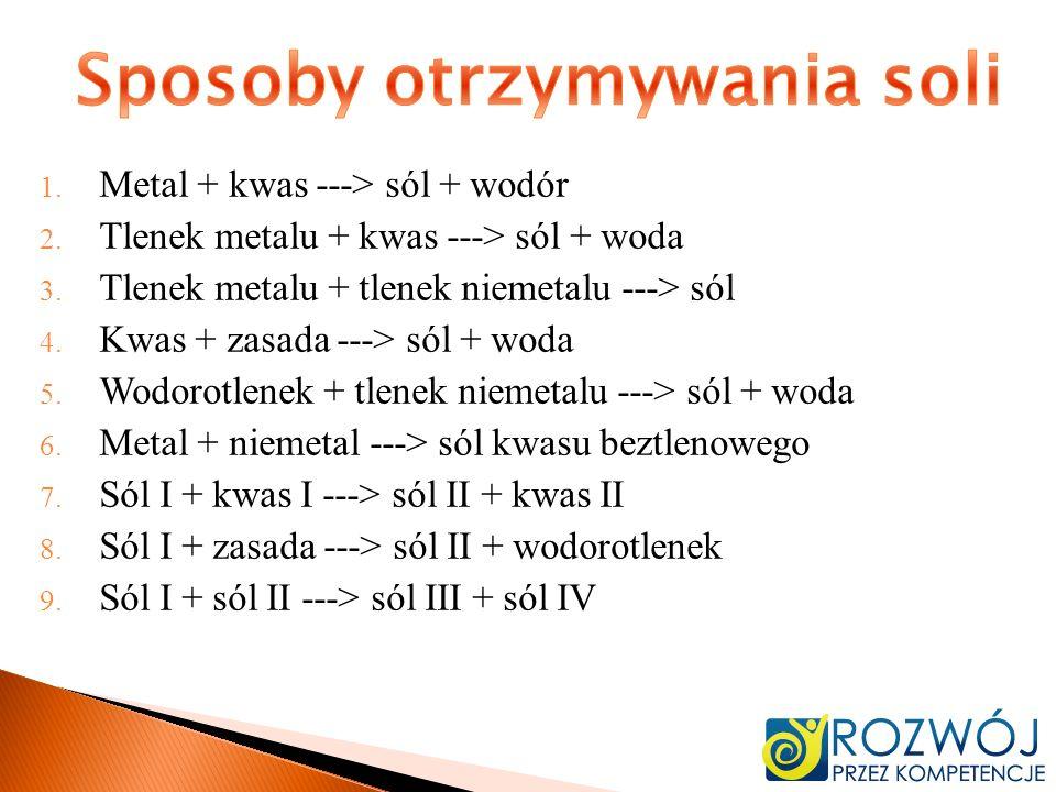 1. Metal + kwas ---> sól + wodór 2. Tlenek metalu + kwas ---> sól + woda 3. Tlenek metalu + tlenek niemetalu ---> sól 4. Kwas + zasada ---> sól + woda