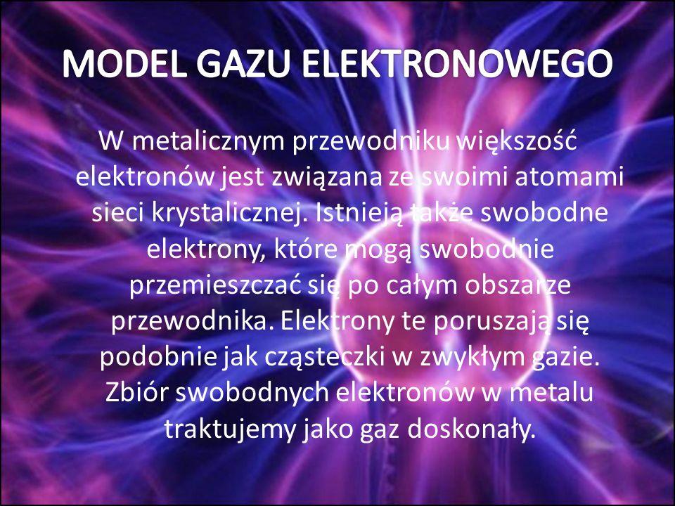 W modelu tym poruszające się elektrony (niebieskie) zderzają się z jonami sieci krystalicznej (czerwone).
