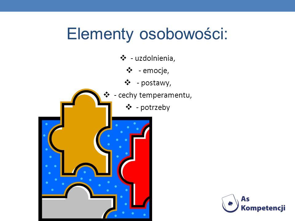 Elementy osobowości: - uzdolnienia, - emocje, - postawy, - cechy temperamentu, - potrzeby