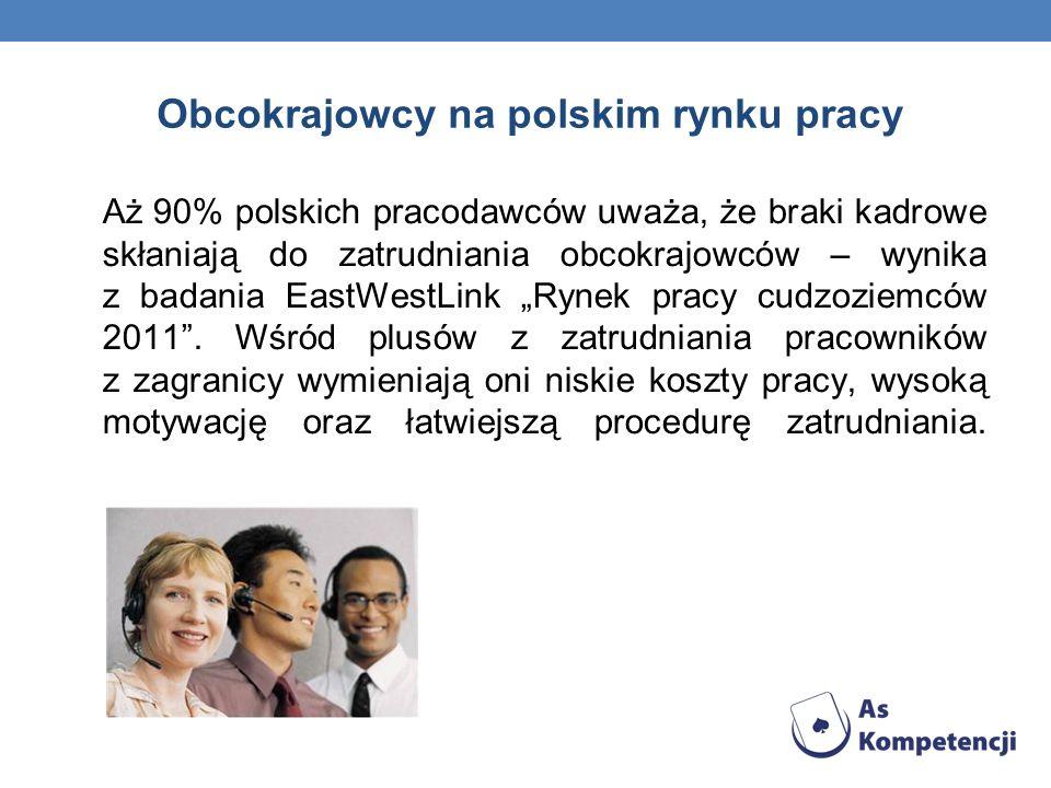 Obcokrajowcy na polskim rynku pracy Aż 90% polskich pracodawców uważa, że braki kadrowe skłaniają do zatrudniania obcokrajowców – wynika z badania Eas