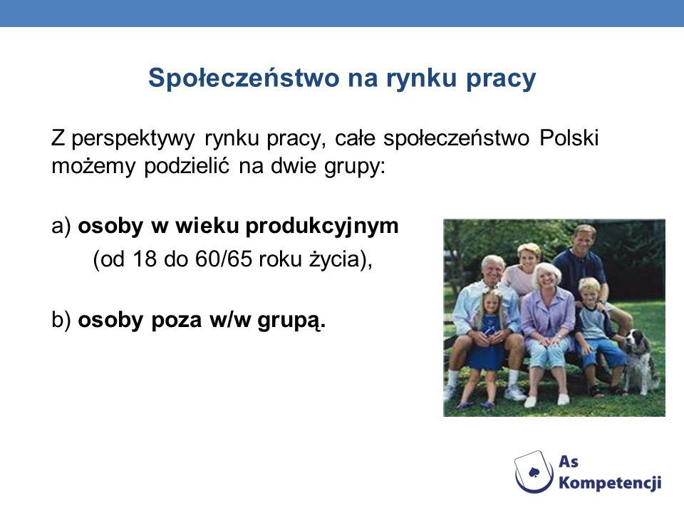 Społeczeństwo na rynku pracy Z perspektywy rynku pracy, całe społeczeństwo Polski możemy podzielić na dwie grupy: a) osoby w wieku produkcyjnym (od 18