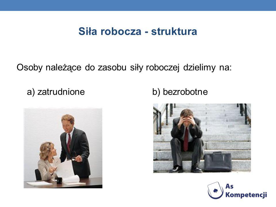 Siła robocza - struktura Osoby należące do zasobu siły roboczej dzielimy na: a) zatrudnioneb) bezrobotne