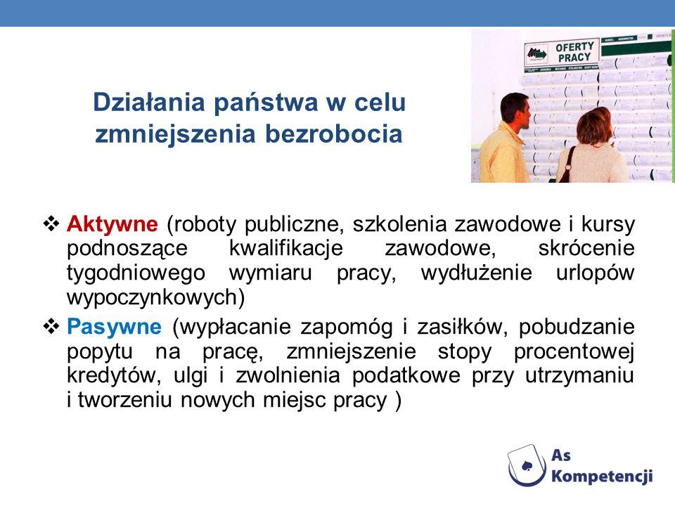 Działania państwa w celu zmniejszenia bezrobocia Aktywne (roboty publiczne, szkolenia zawodowe i kursy podnoszące kwalifikacje zawodowe, skrócenie tyg