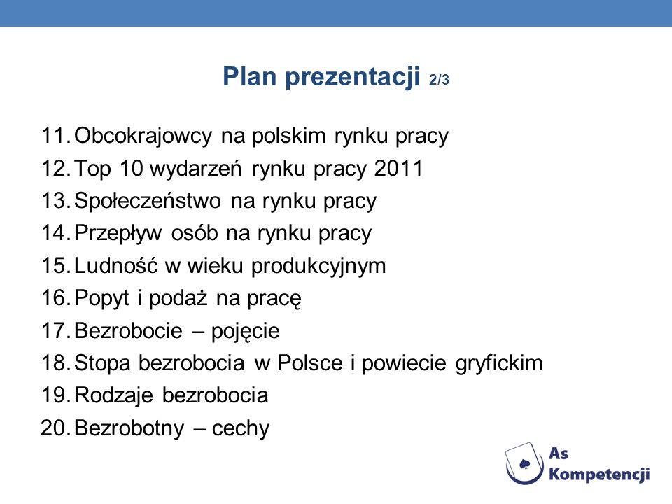 Plan prezentacji 2/3 11.Obcokrajowcy na polskim rynku pracy 12.Top 10 wydarzeń rynku pracy 2011 13.Społeczeństwo na rynku pracy 14.Przepływ osób na ry
