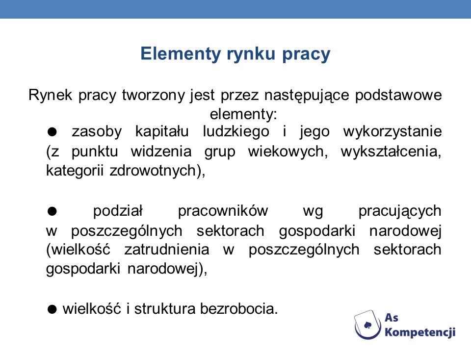 Specjalności cenione na rynku pracy 4/4 7.Zarządzanie zasobami ludzkimi – firmy w Polsce coraz większą wagę przywiązują do odpowiedniego podejścia do zarządzania swoimi kadrami, w szczególności do podwyższania efektywności pracy.
