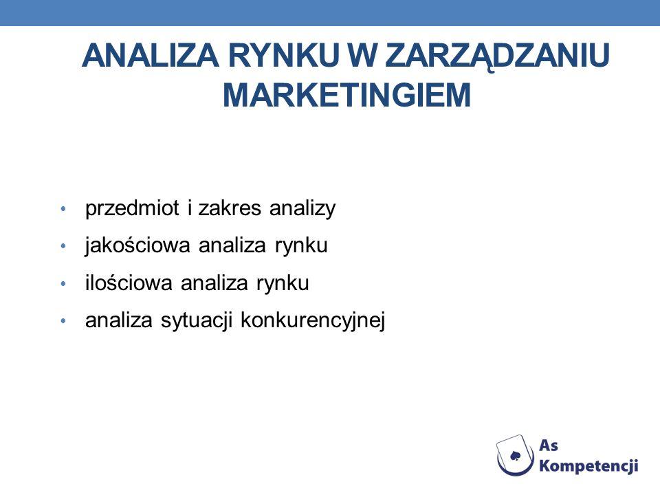 ANALIZA RYNKU W ZARZĄDZANIU MARKETINGIEM przedmiot i zakres analizy jakościowa analiza rynku ilościowa analiza rynku analiza sytuacji konkurencyjnej