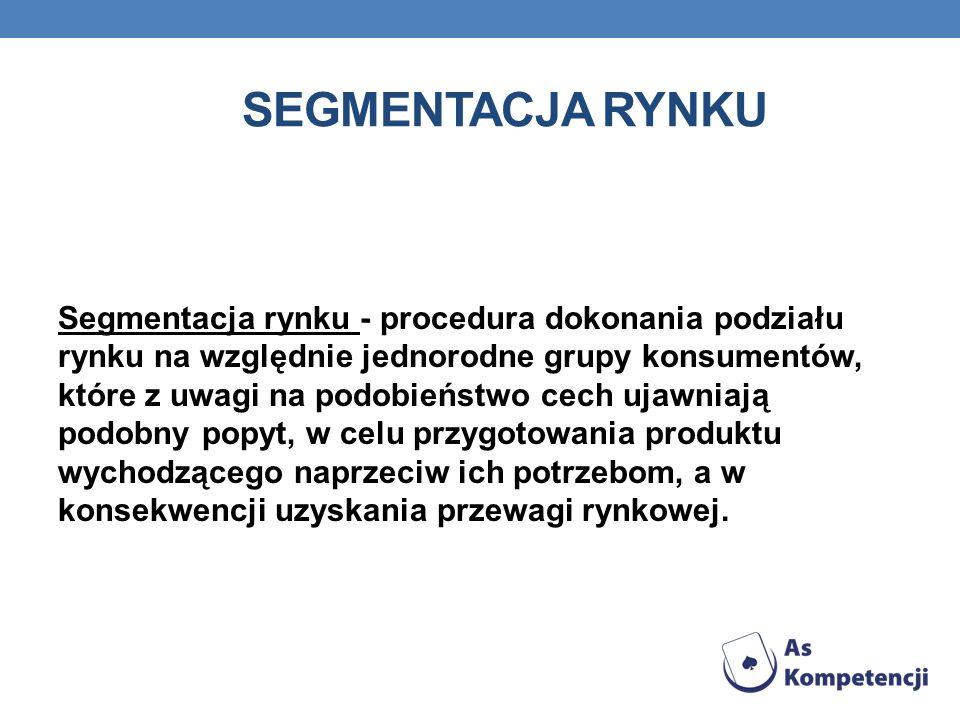 SEGMENTACJA RYNKU Segmentacja rynku - procedura dokonania podziału rynku na względnie jednorodne grupy konsumentów, które z uwagi na podobieństwo cech ujawniają podobny popyt, w celu przygotowania produktu wychodzącego naprzeciw ich potrzebom, a w konsekwencji uzyskania przewagi rynkowej.
