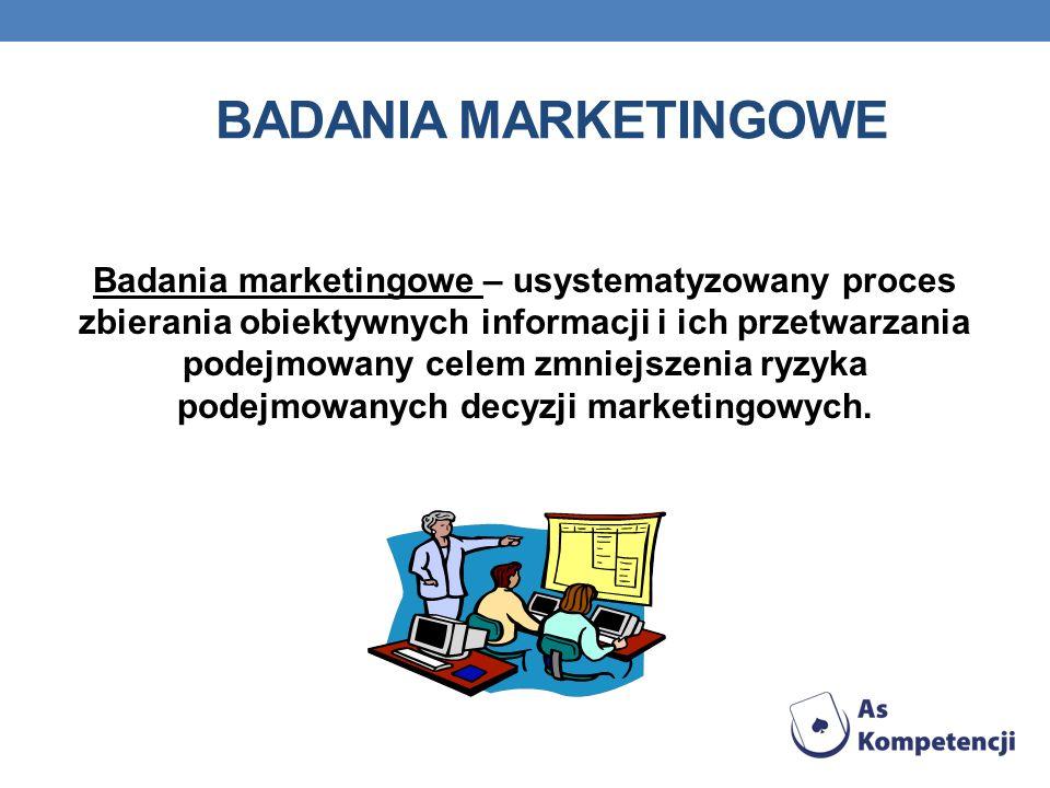 BADANIA MARKETINGOWE Badania marketingowe – usystematyzowany proces zbierania obiektywnych informacji i ich przetwarzania podejmowany celem zmniejszenia ryzyka podejmowanych decyzji marketingowych.