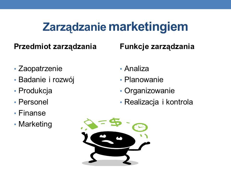 Zarządzanie marketingiem Przedmiot zarządzania Zaopatrzenie Badanie i rozwój Produkcja Personel Finanse Marketing Funkcje zarządzania Analiza Planowanie Organizowanie Realizacja i kontrola