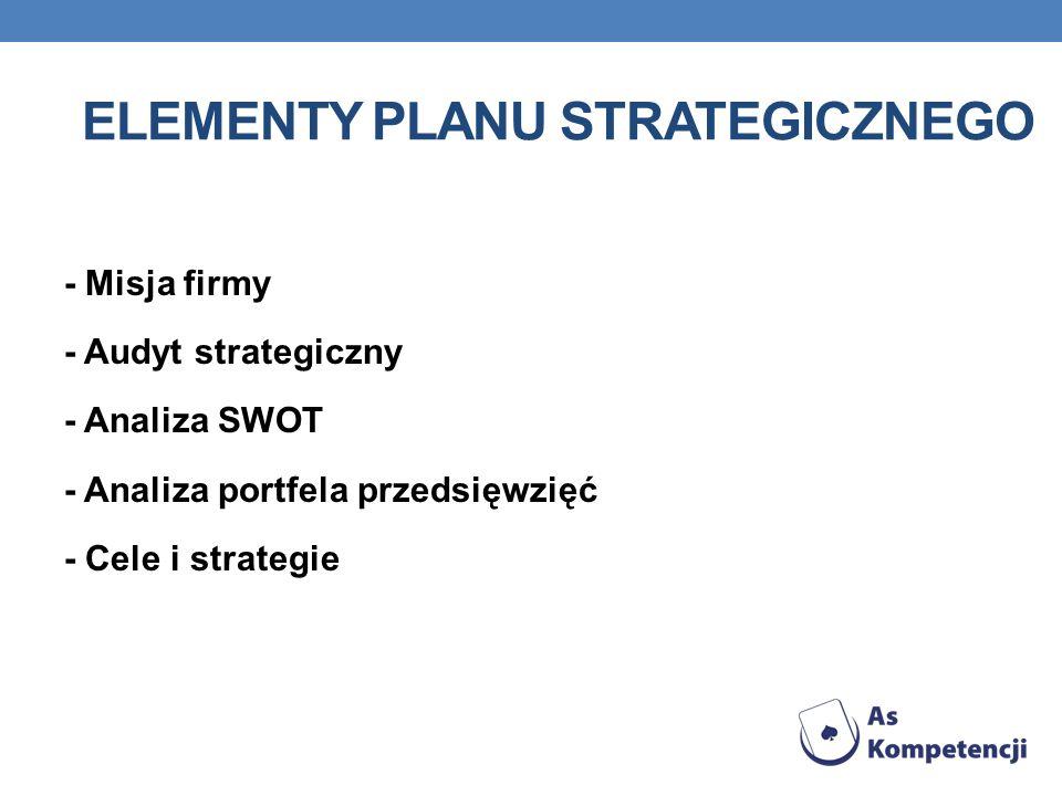 ELEMENTY PLANU STRATEGICZNEGO - Misja firmy - Audyt strategiczny - Analiza SWOT - Analiza portfela przedsięwzięć - Cele i strategie